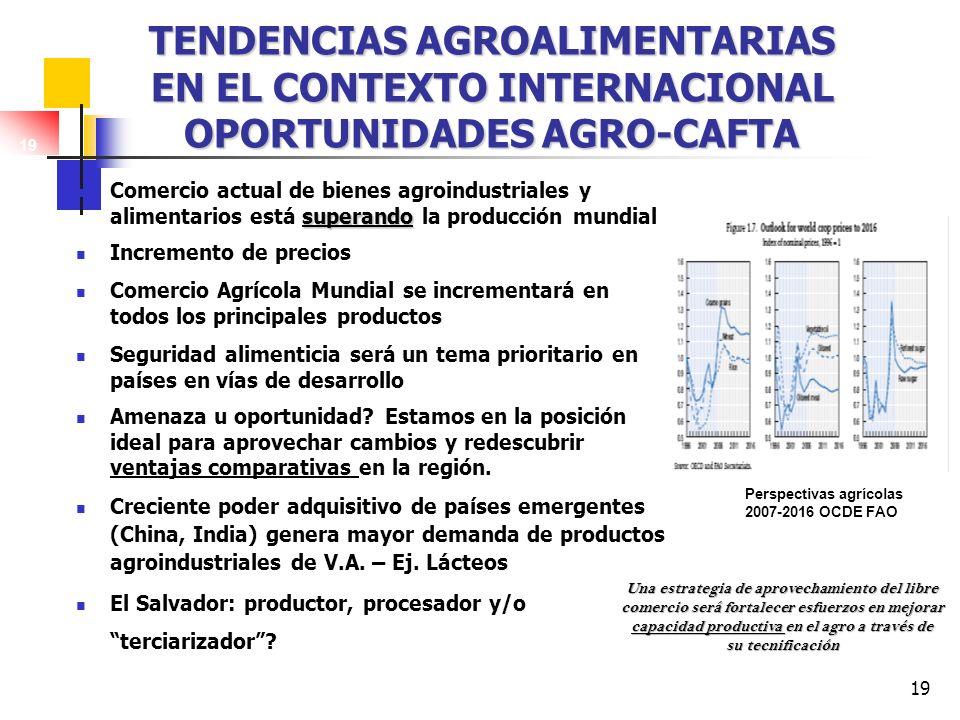 Tendencias agroalimentarias en el contexto internacional oportunidades agro-CAFTA