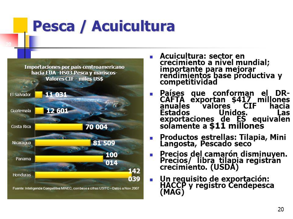 Pesca / Acuicultura 20. Acuicultura: sector en crecimiento a nivel mundial; importante para mejorar rendimientos base productiva y competitividad.