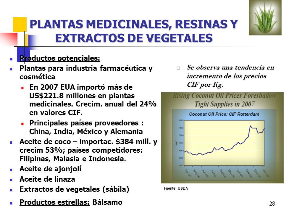Plantas medicinales, resinas y extractos de vegetales