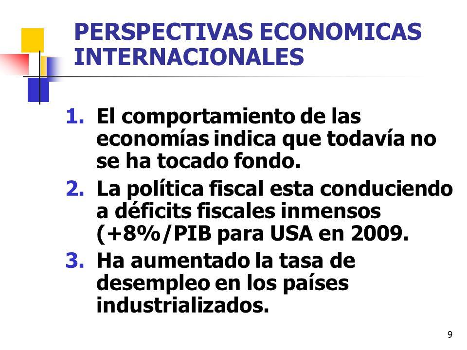 PERSPECTIVAS ECONOMICAS INTERNACIONALES