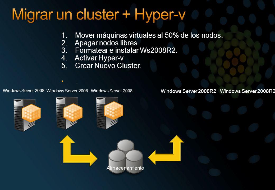 Migrar un cluster + Hyper-v
