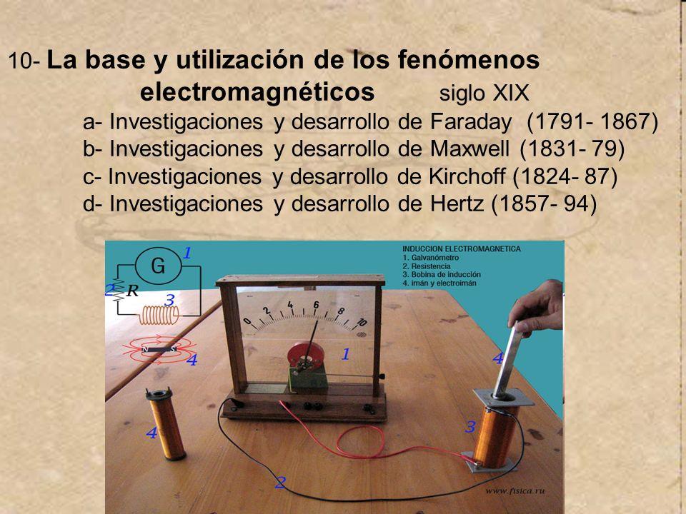 electromagnéticos siglo XIX