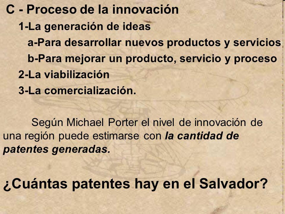 ¿Cuántas patentes hay en el Salvador