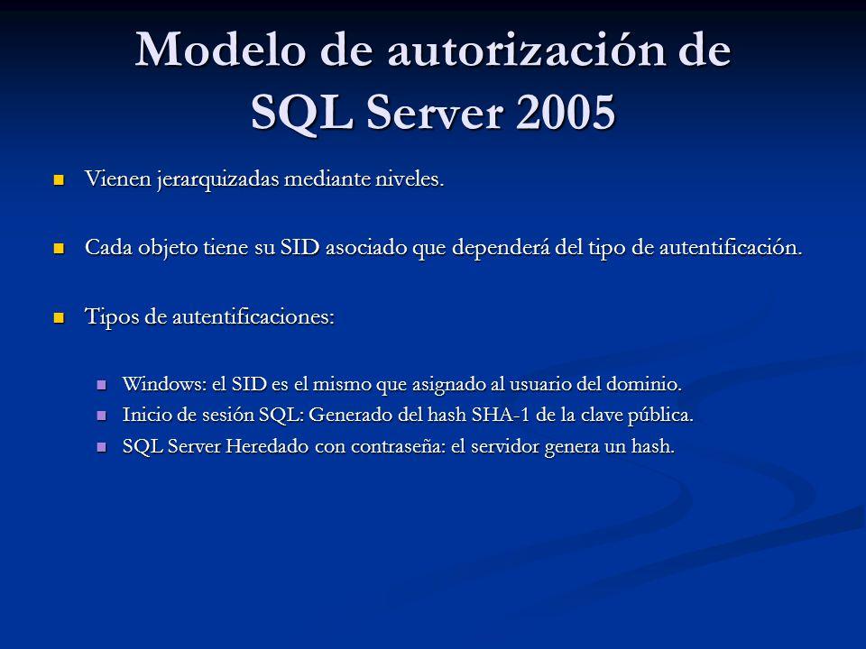 Modelo de autorización de SQL Server 2005