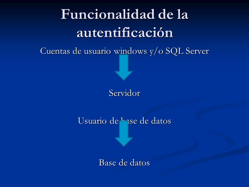 Funcionalidad de la autentificación
