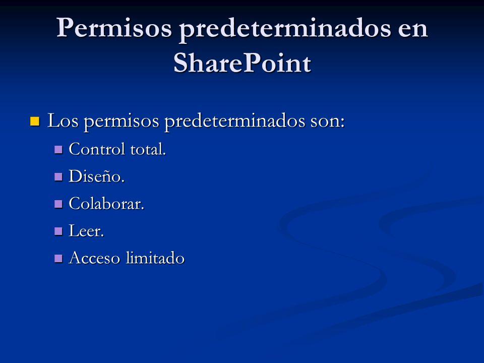 Permisos predeterminados en SharePoint