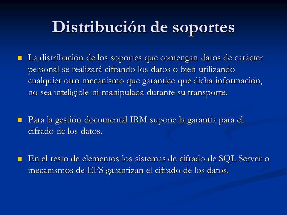 Distribución de soportes