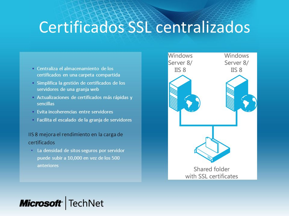 Certificados SSL centralizados