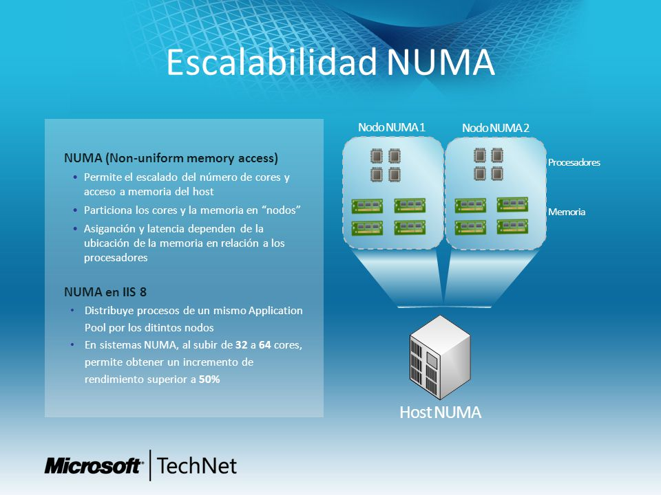 Escalabilidad NUMA Host NUMA NUMA (Non-uniform memory access)