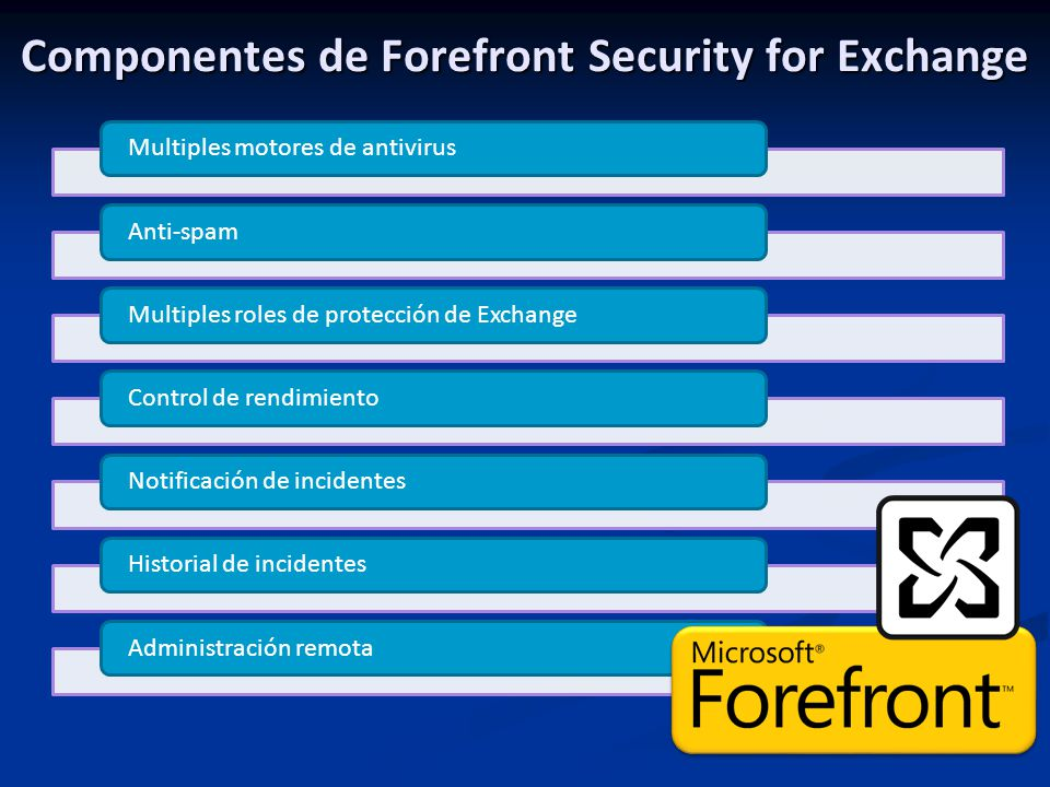 Componentes de Forefront Security for Exchange