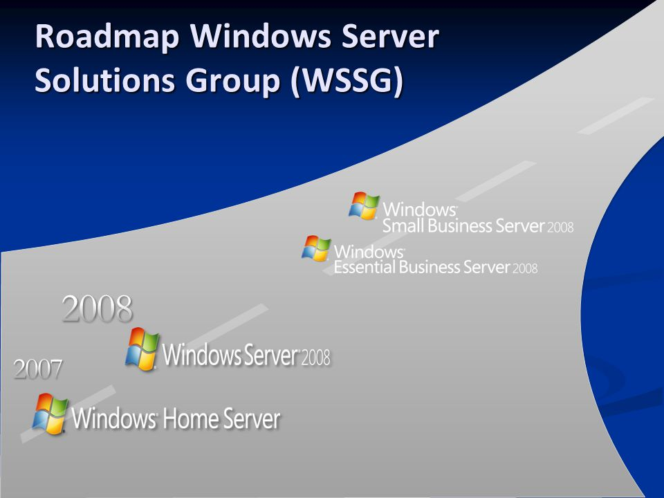Roadmap Windows Server Solutions Group (WSSG)