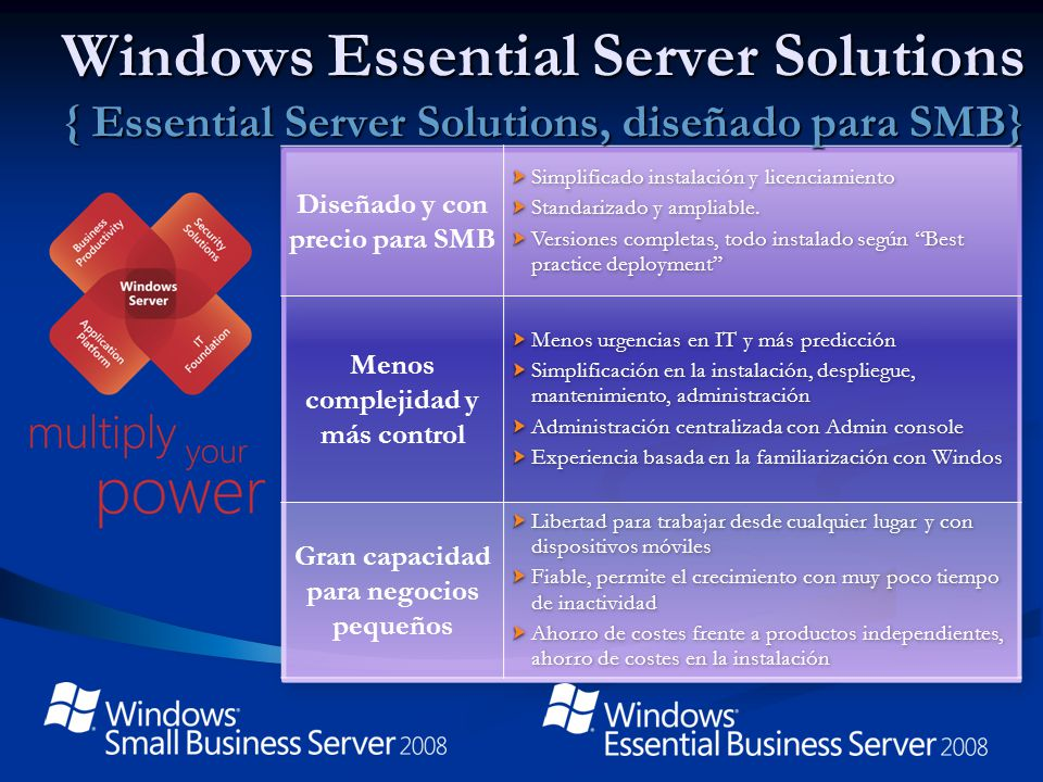 4/1/2017 6:50 PM Windows Essential Server Solutions { Essential Server Solutions, diseñado para SMB}