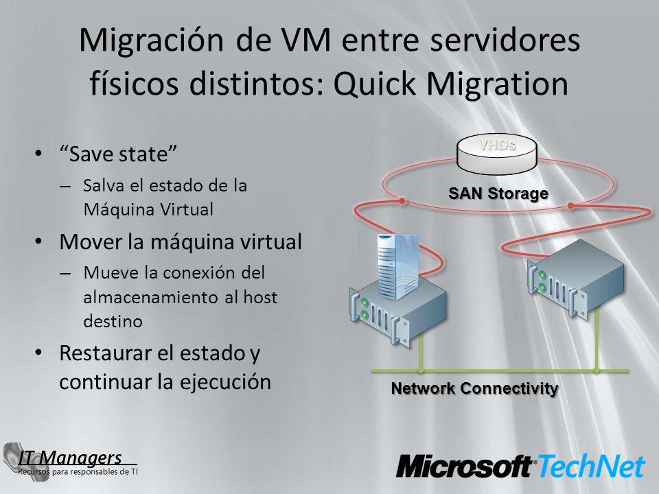Migración de VM entre servidores físicos distintos: Quick Migration