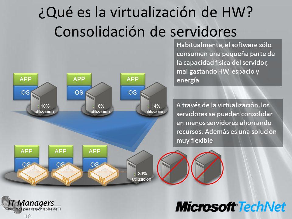 ¿Qué es la virtualización de HW Consolidación de servidores