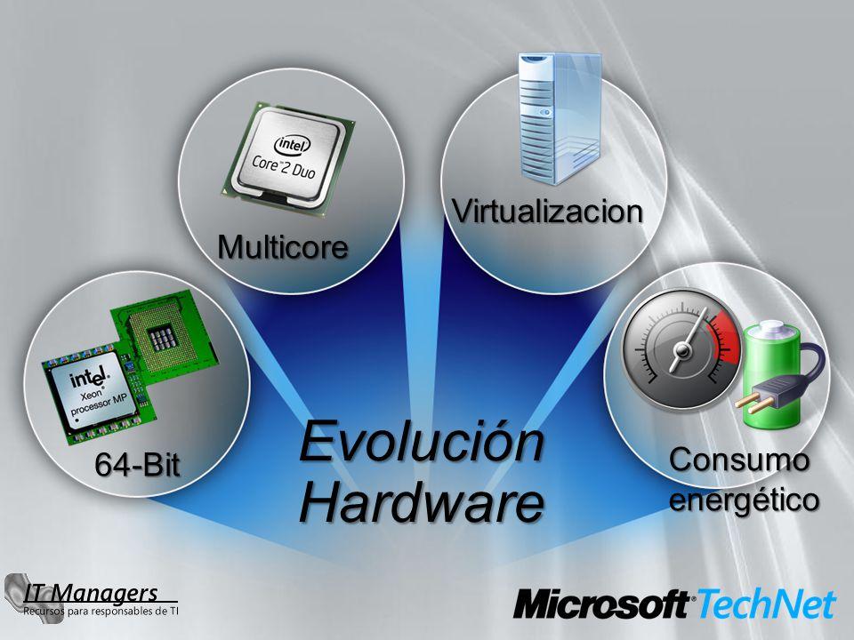 Virtualizacion Multicore 64-Bit Consumo energético Evolución Hardware