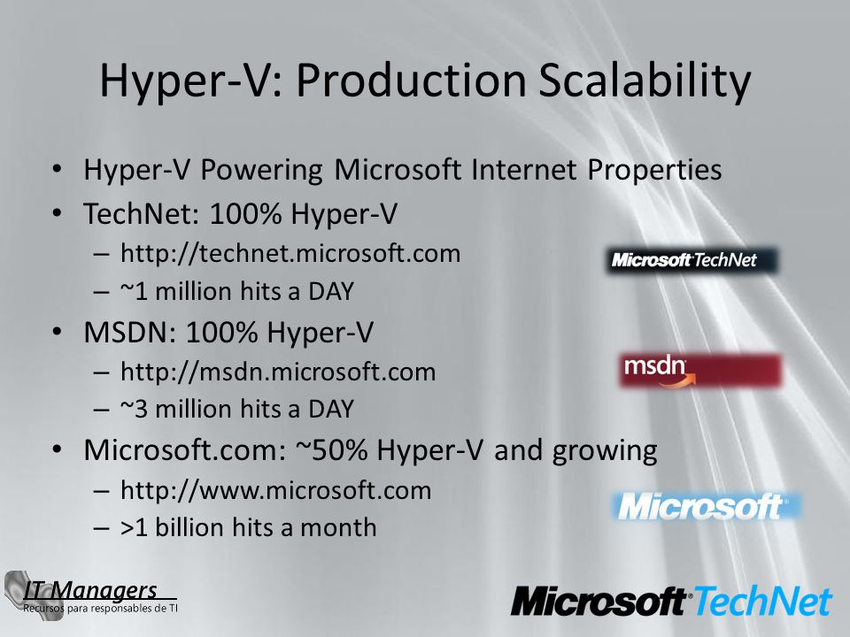 Hyper-V: Production Scalability