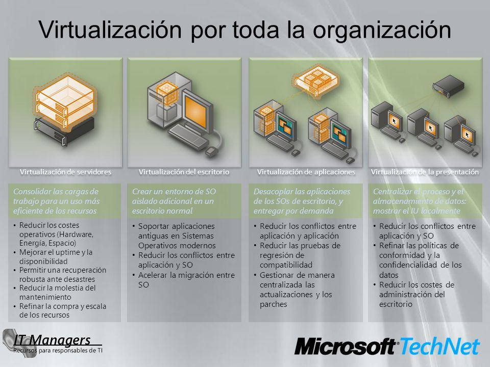 Virtualización por toda la organización