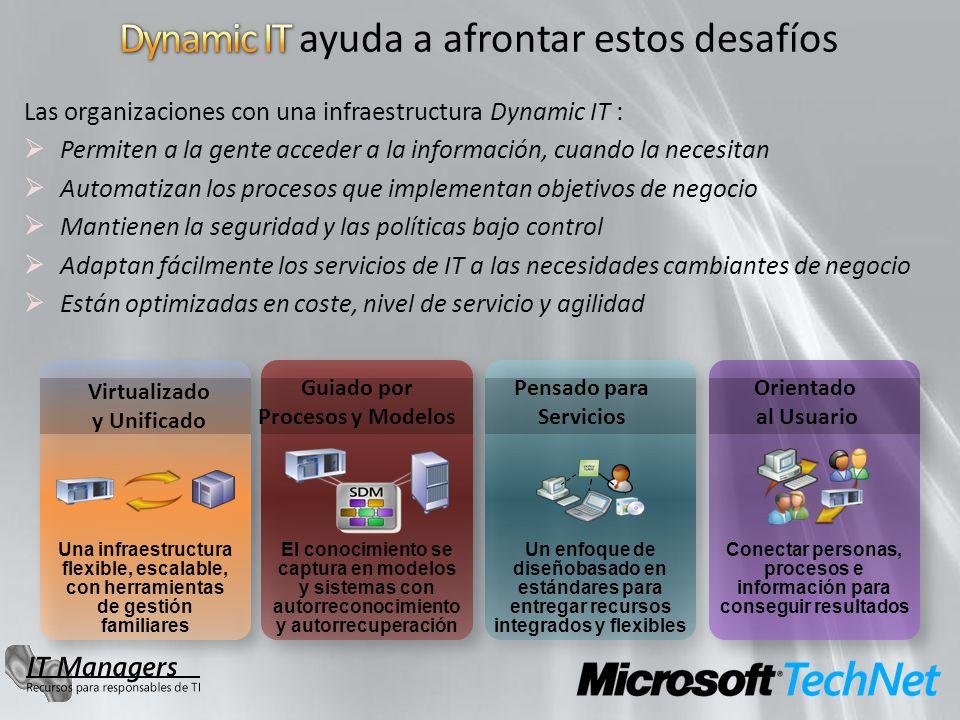 Dynamic IT ayuda a afrontar estos desafíos