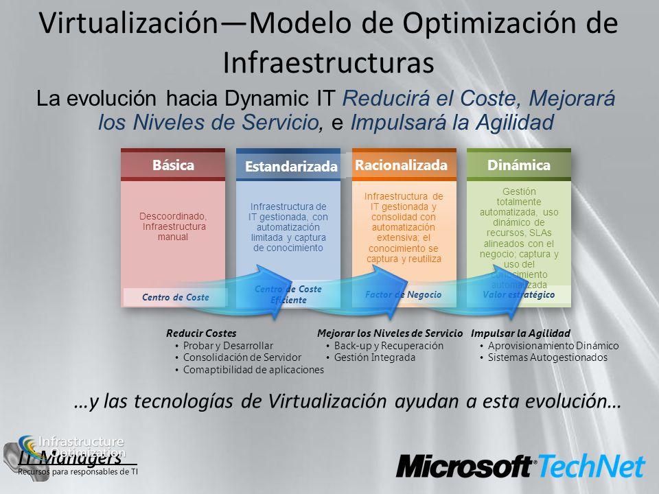 Virtualización—Modelo de Optimización de Infraestructuras