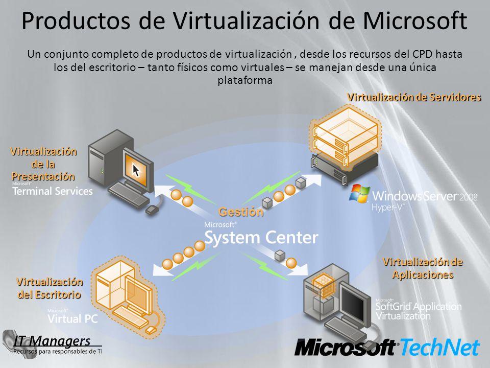 Productos de Virtualización de Microsoft