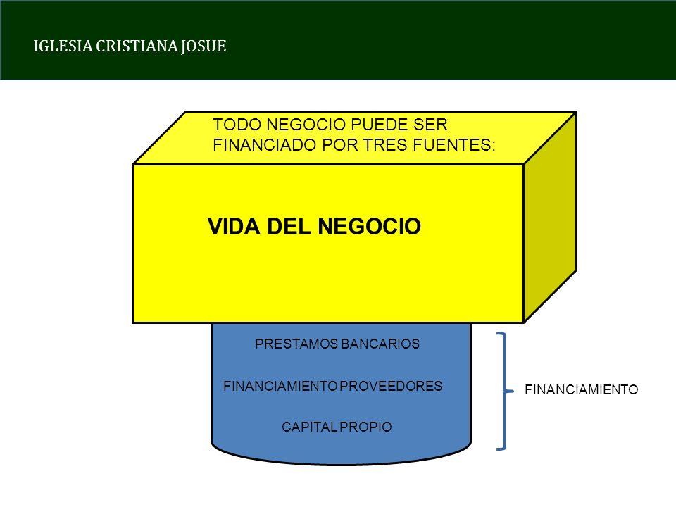 VIDA DEL NEGOCIO TODO NEGOCIO PUEDE SER FINANCIADO POR TRES FUENTES: