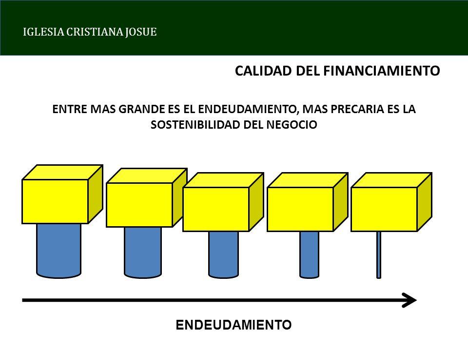 CALIDAD DEL FINANCIAMIENTO