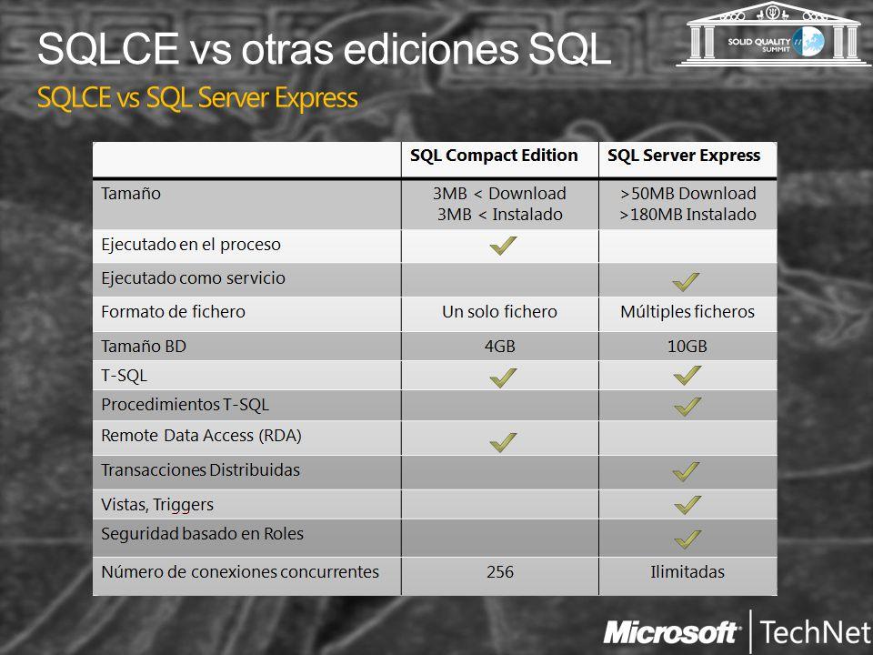 SQLCE vs otras ediciones SQL