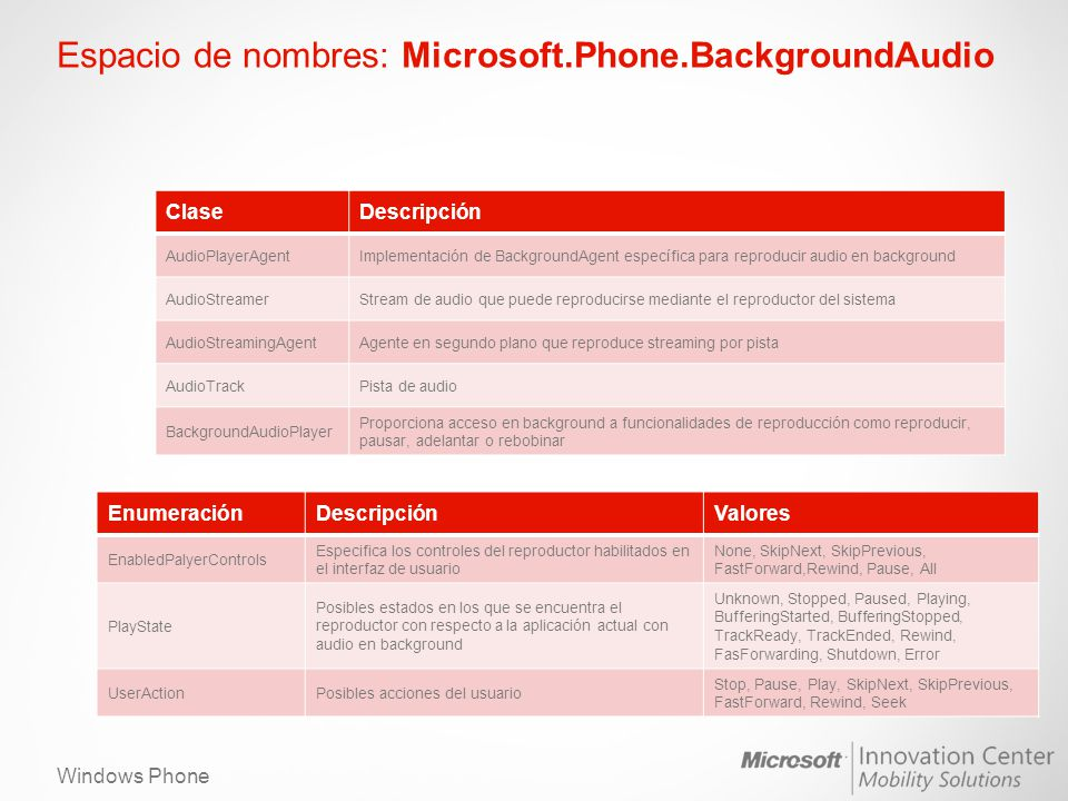 Espacio de nombres: Microsoft.Phone.BackgroundAudio