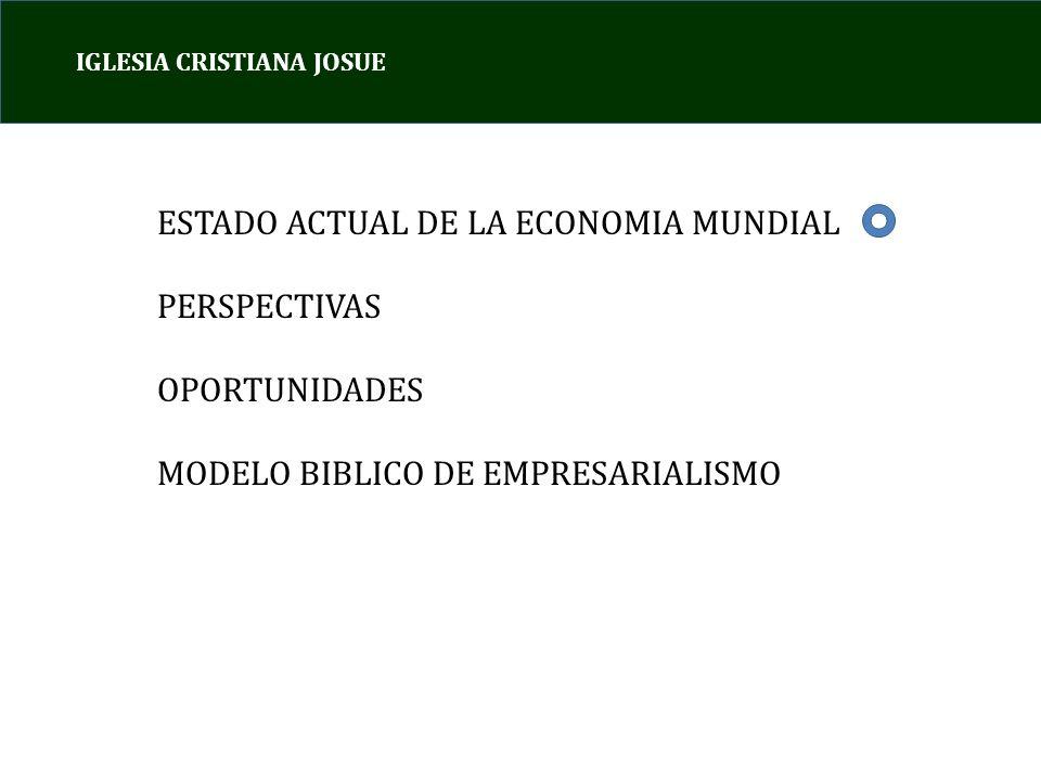 ESTADO ACTUAL DE LA ECONOMIA MUNDIAL PERSPECTIVAS OPORTUNIDADES