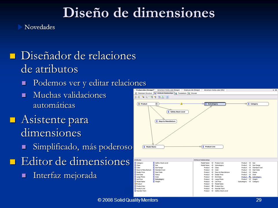 Diseño de dimensiones Diseñador de relaciones de atributos