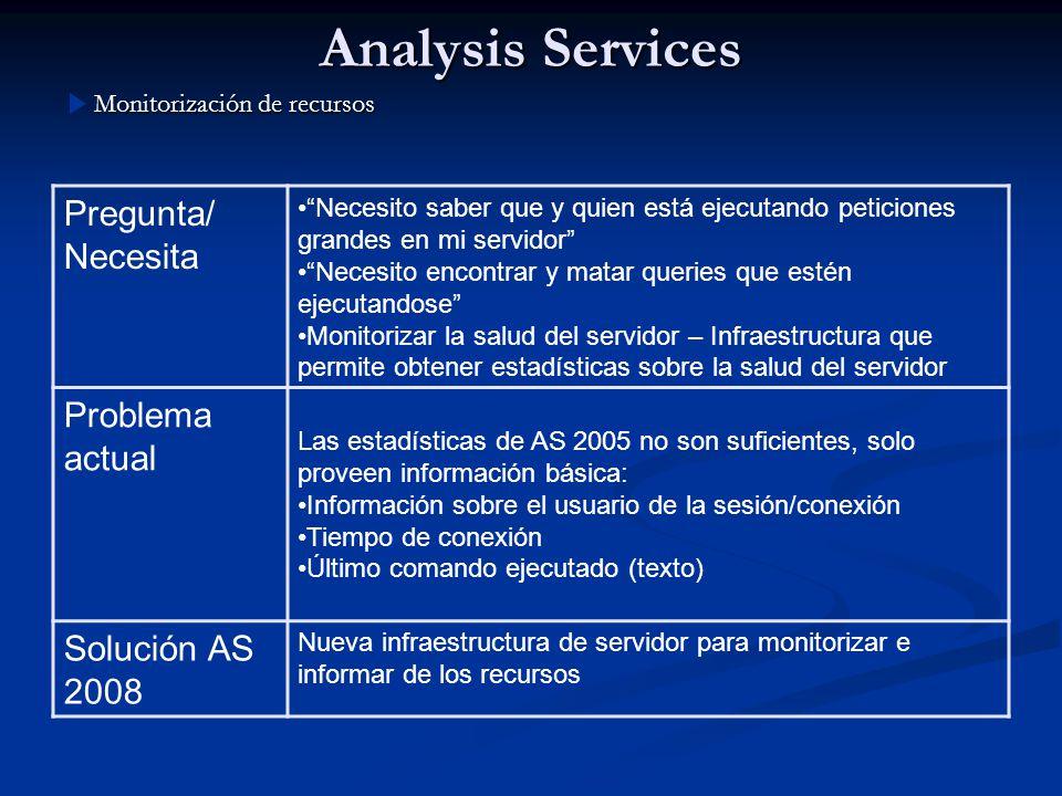 Analysis Services Pregunta/ Necesita Problema actual Solución AS 2008