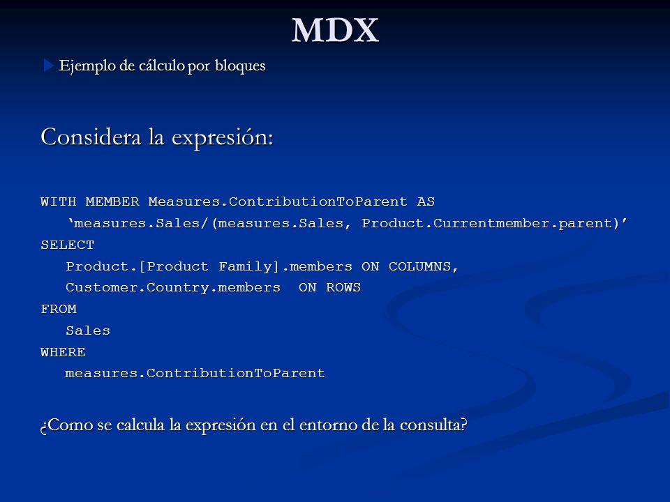 MDX Considera la expresión: