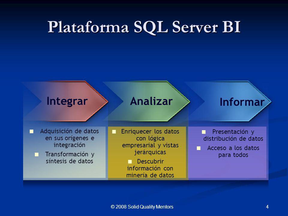 Plataforma SQL Server BI