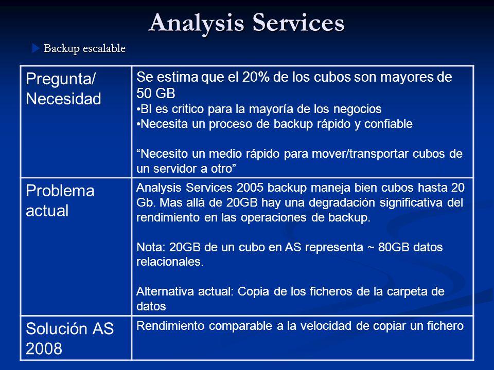 Analysis Services Pregunta/ Necesidad Problema actual Solución AS 2008