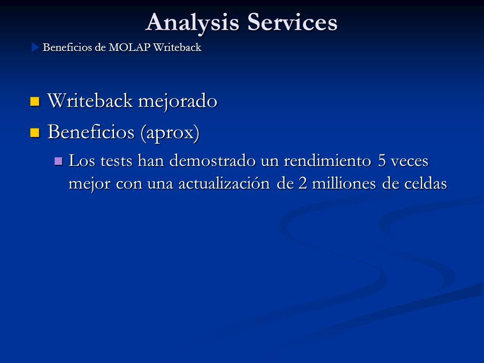 Analysis Services Writeback mejorado Beneficios (aprox)