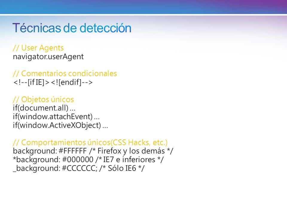 Técnicas de detección // User Agents navigator.userAgent