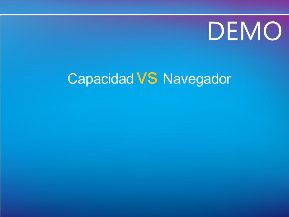 Capacidad vs Navegador