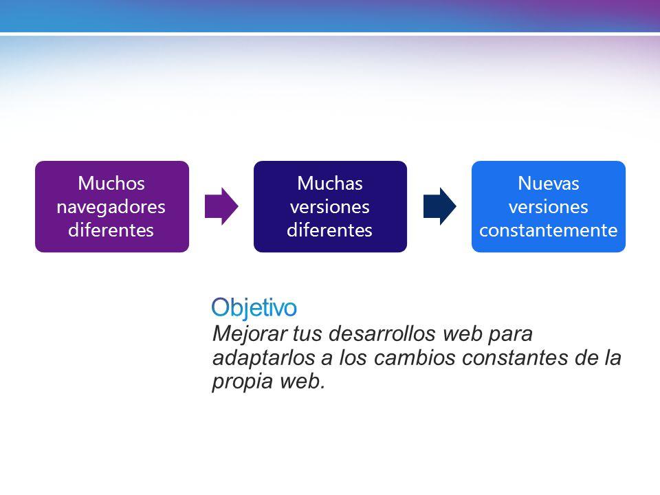 Muchos navegadores diferentes