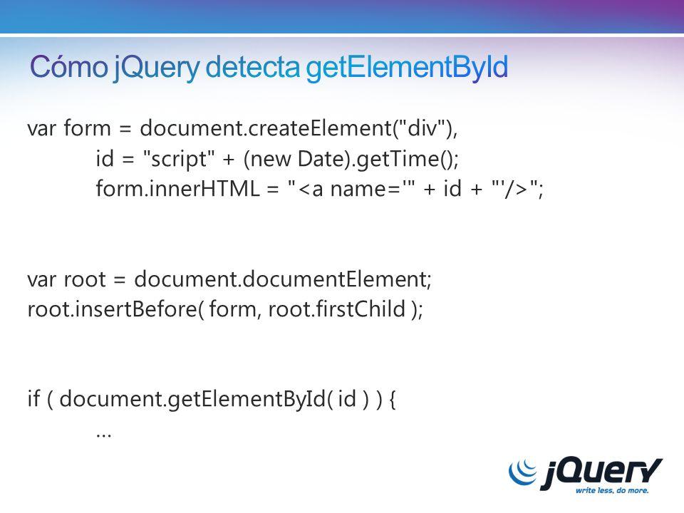 Cómo jQuery detecta getElementById