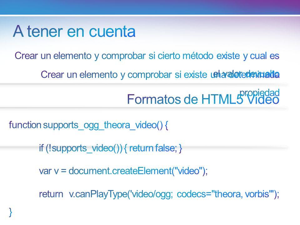 A tener en cuenta Formatos de HTML5 Video