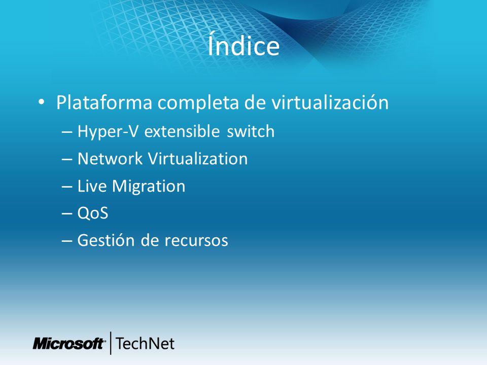 Índice Plataforma completa de virtualización Hyper-V extensible switch