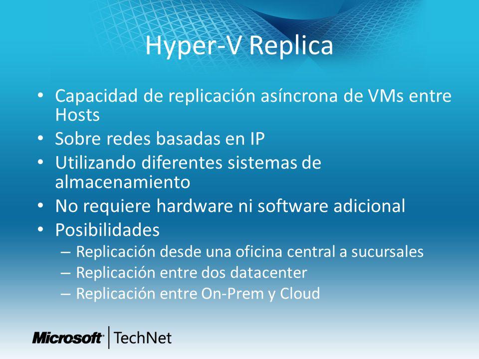 Hyper-V Replica Capacidad de replicación asíncrona de VMs entre Hosts