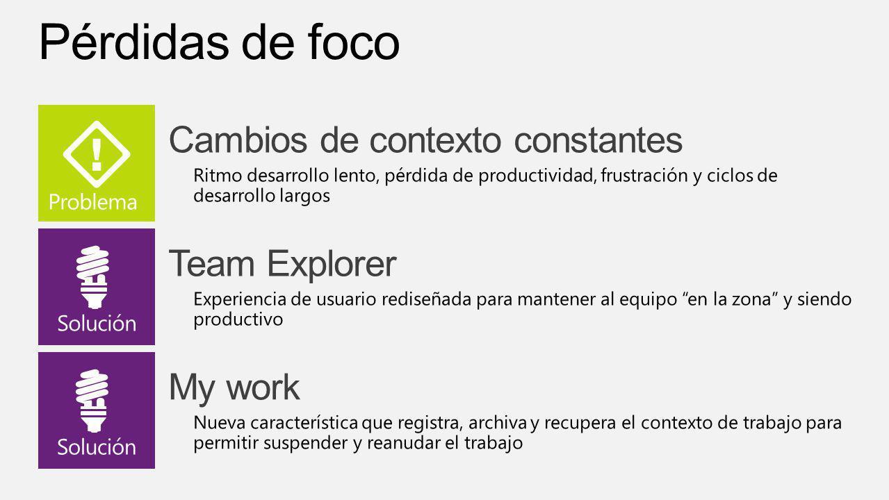 Pérdidas de foco Cambios de contexto constantes Team Explorer My work