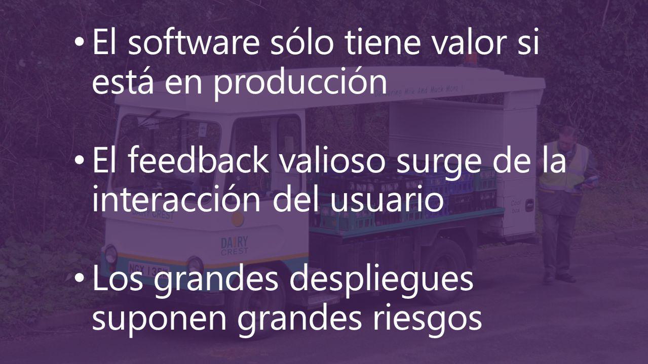 El software sólo tiene valor si está en producción