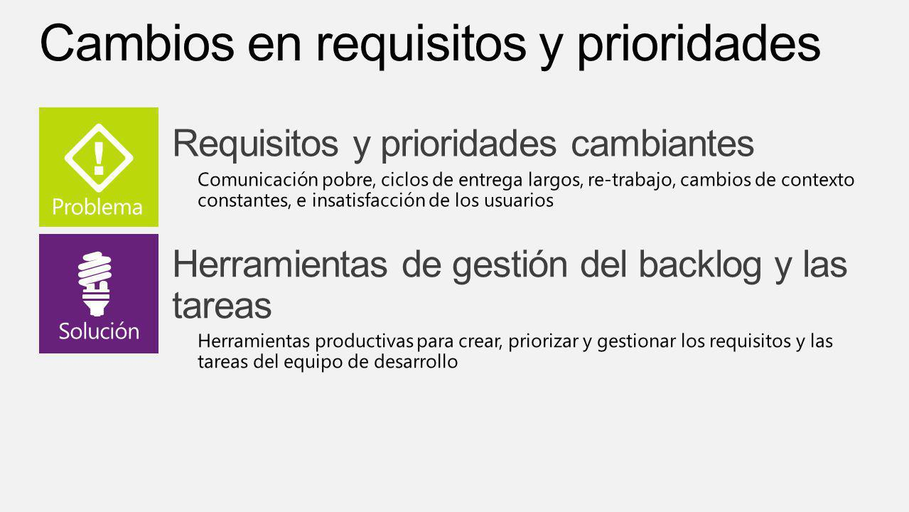 Cambios en requisitos y prioridades