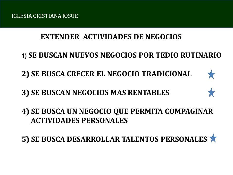 EXTENDER ACTIVIDADES DE NEGOCIOS