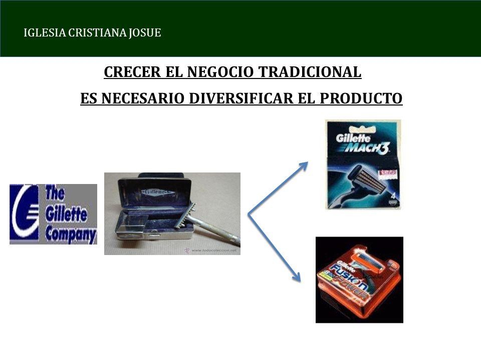 CRECER EL NEGOCIO TRADICIONAL