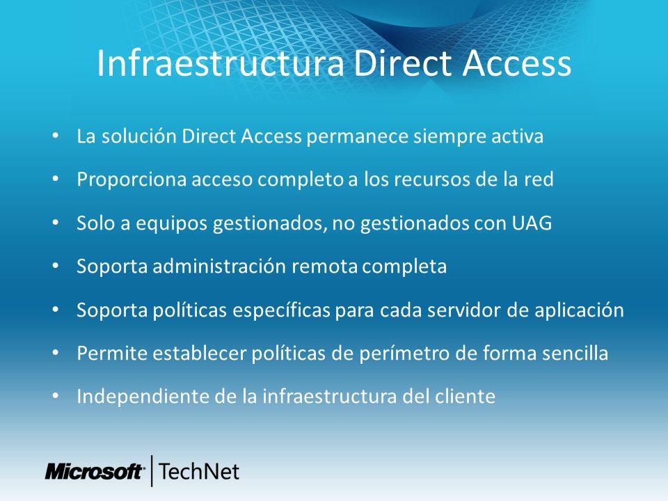 Infraestructura Direct Access