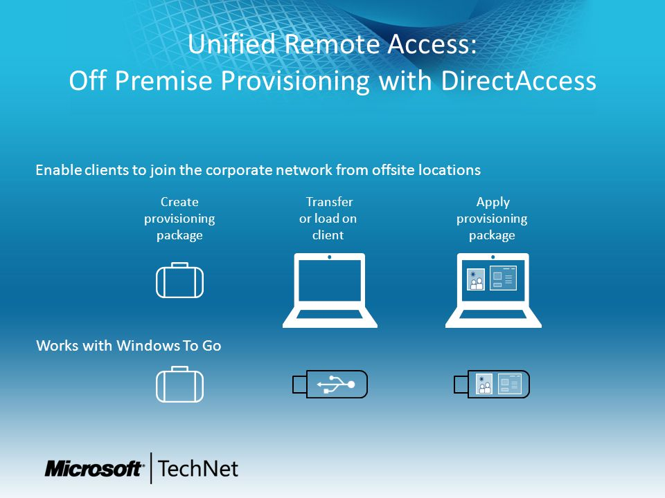 Unified Remote Access: Off Premise Provisioning with DirectAccess
