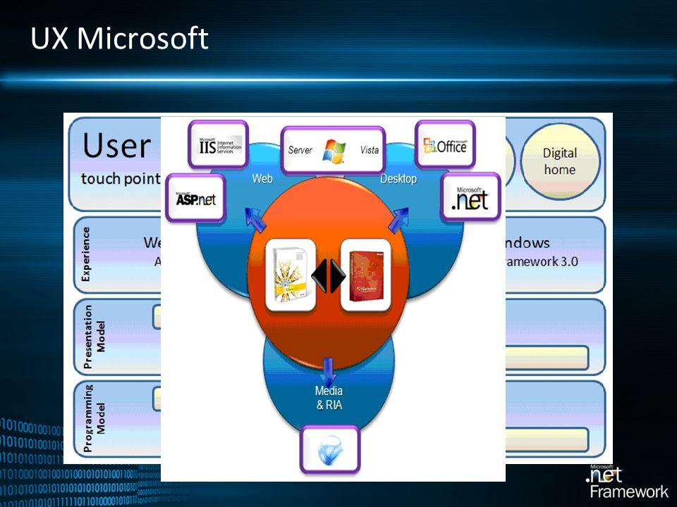UX Microsoft